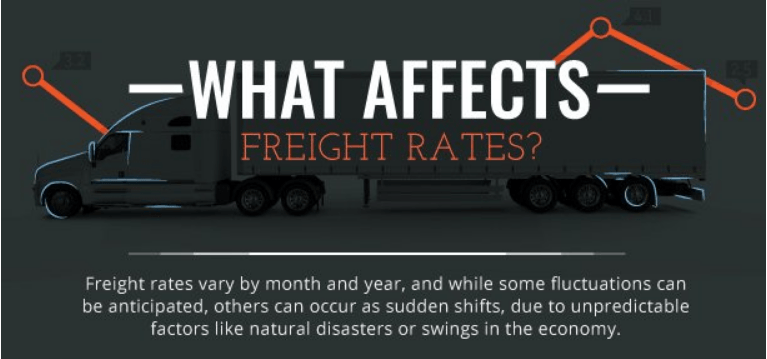 What Affects Freight Rates?