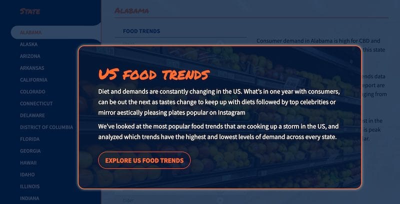 Most Popular US Food Trends